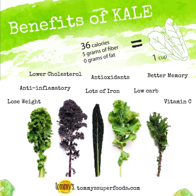 benefits of kale