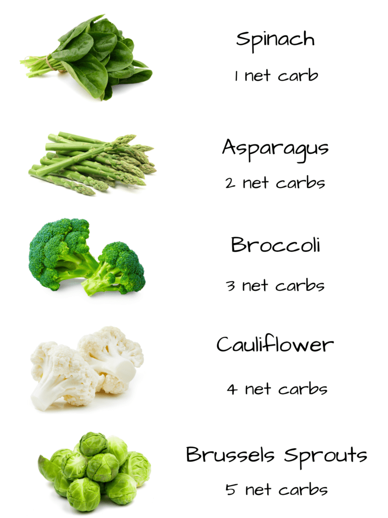 low-carb vegetable chart - spinach, asparagus, broccoli, cauliflower, brussels sprouts